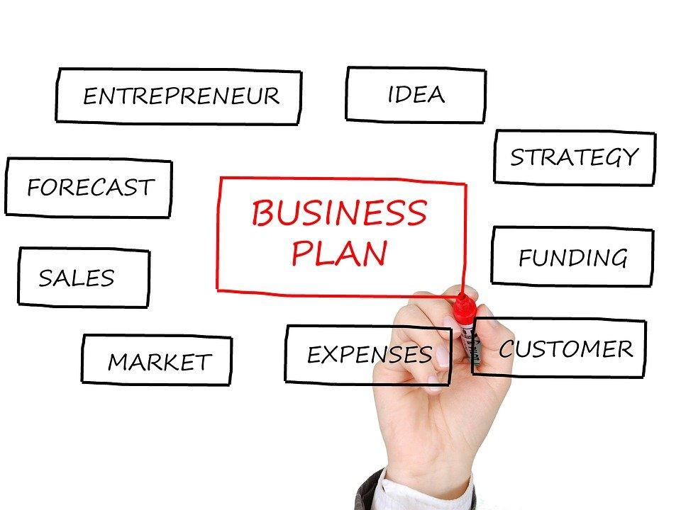 Créer un business plan pour startup : guide complet !